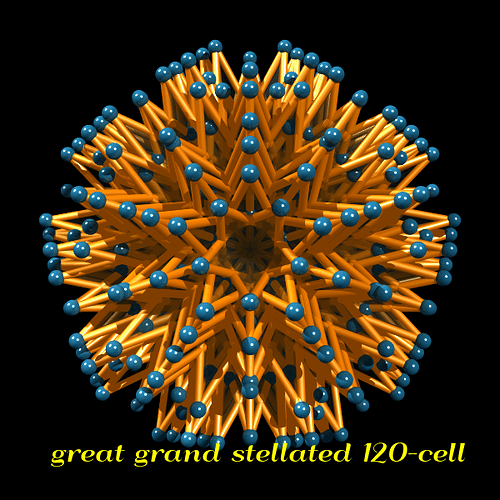 great-grand-stellated-120-cell